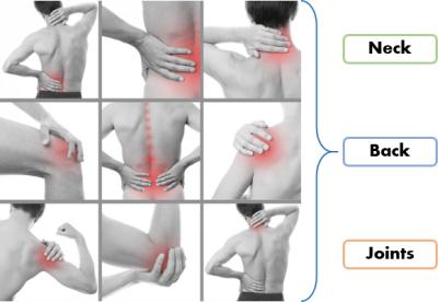 neck, back, and joint pain