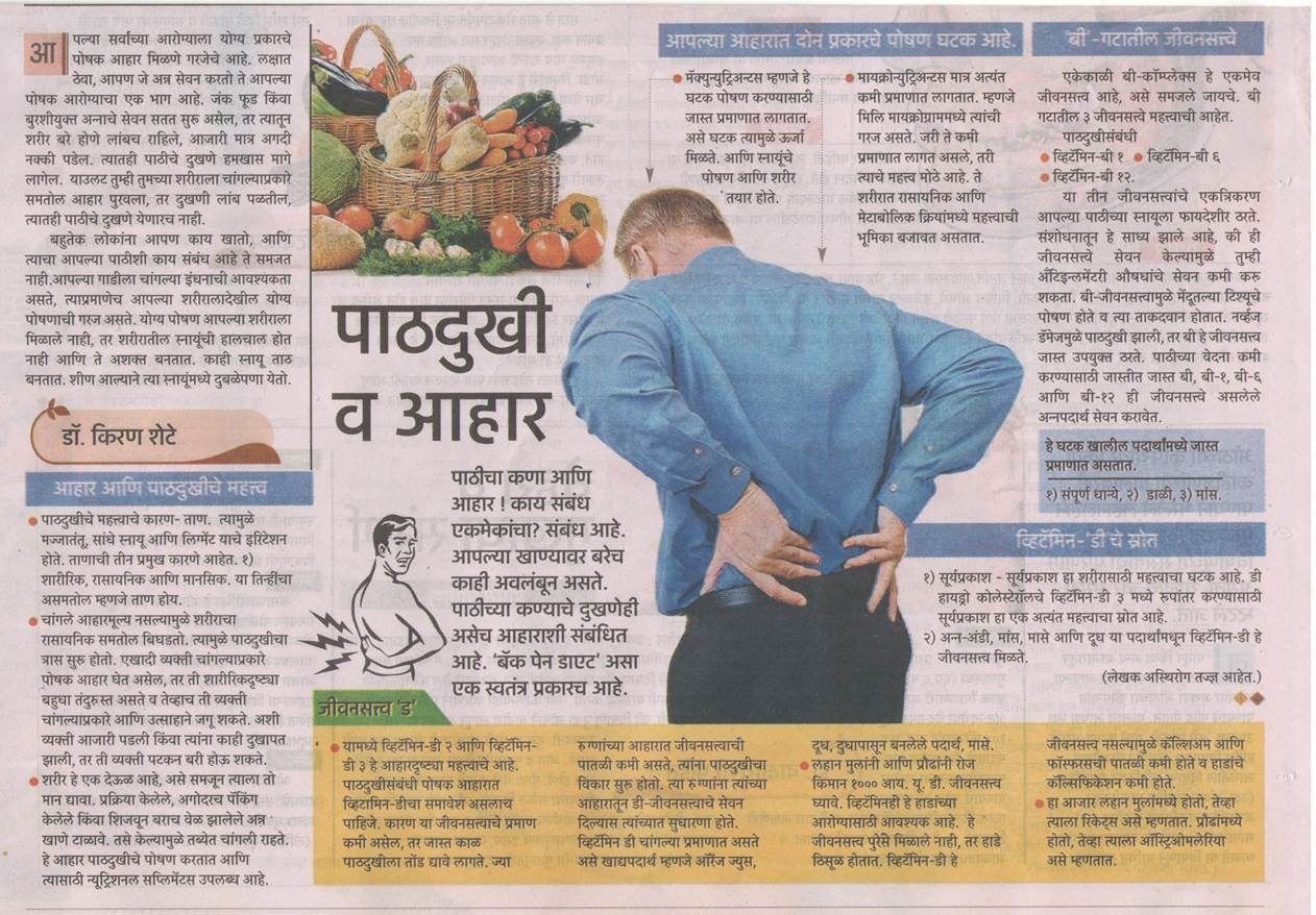 Back Pain Treatment Diet Plan